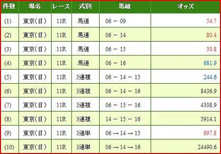 a.根岸S.2