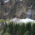 雪融けの滝・富山