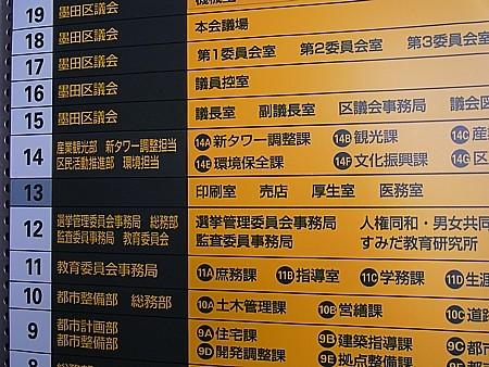 墨田区役所